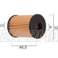 Filter / cartidge OMVL 46.5 / 32